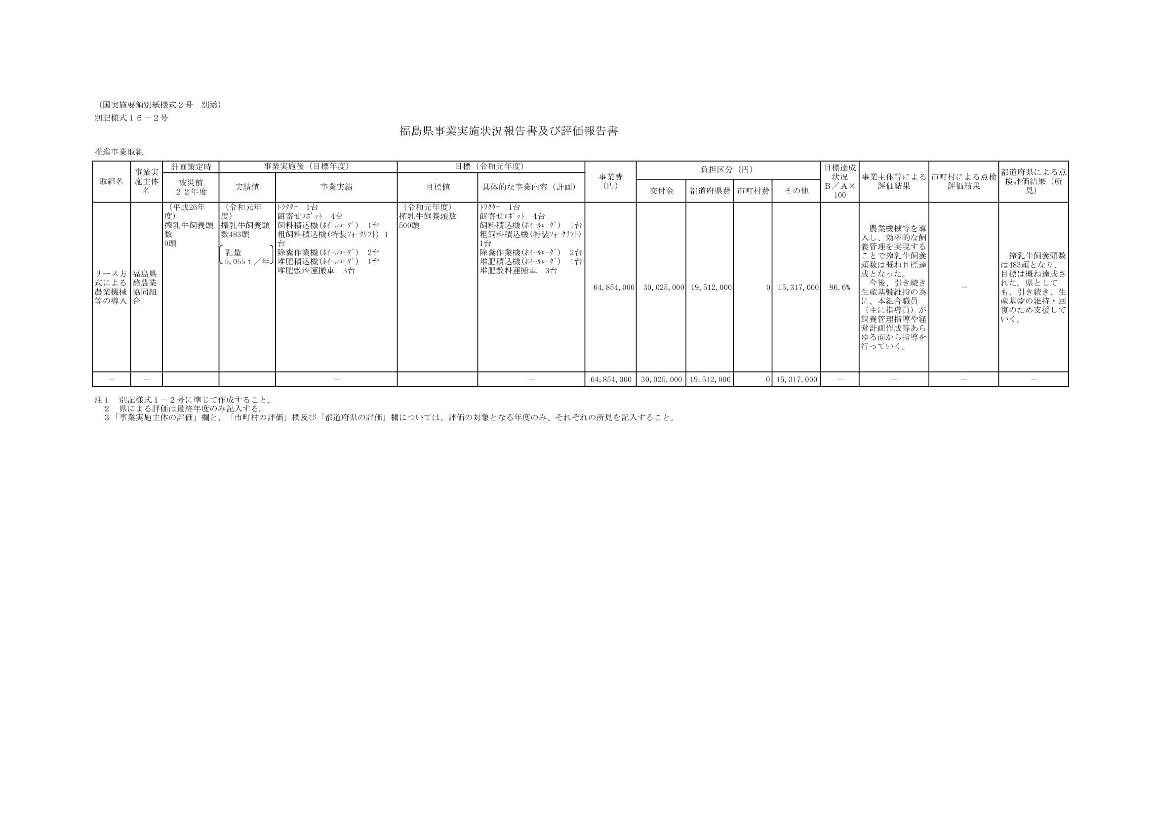 コピー【酪農協】H26リース_事業実施状況報告&対策の評価(別記様式16号)-1