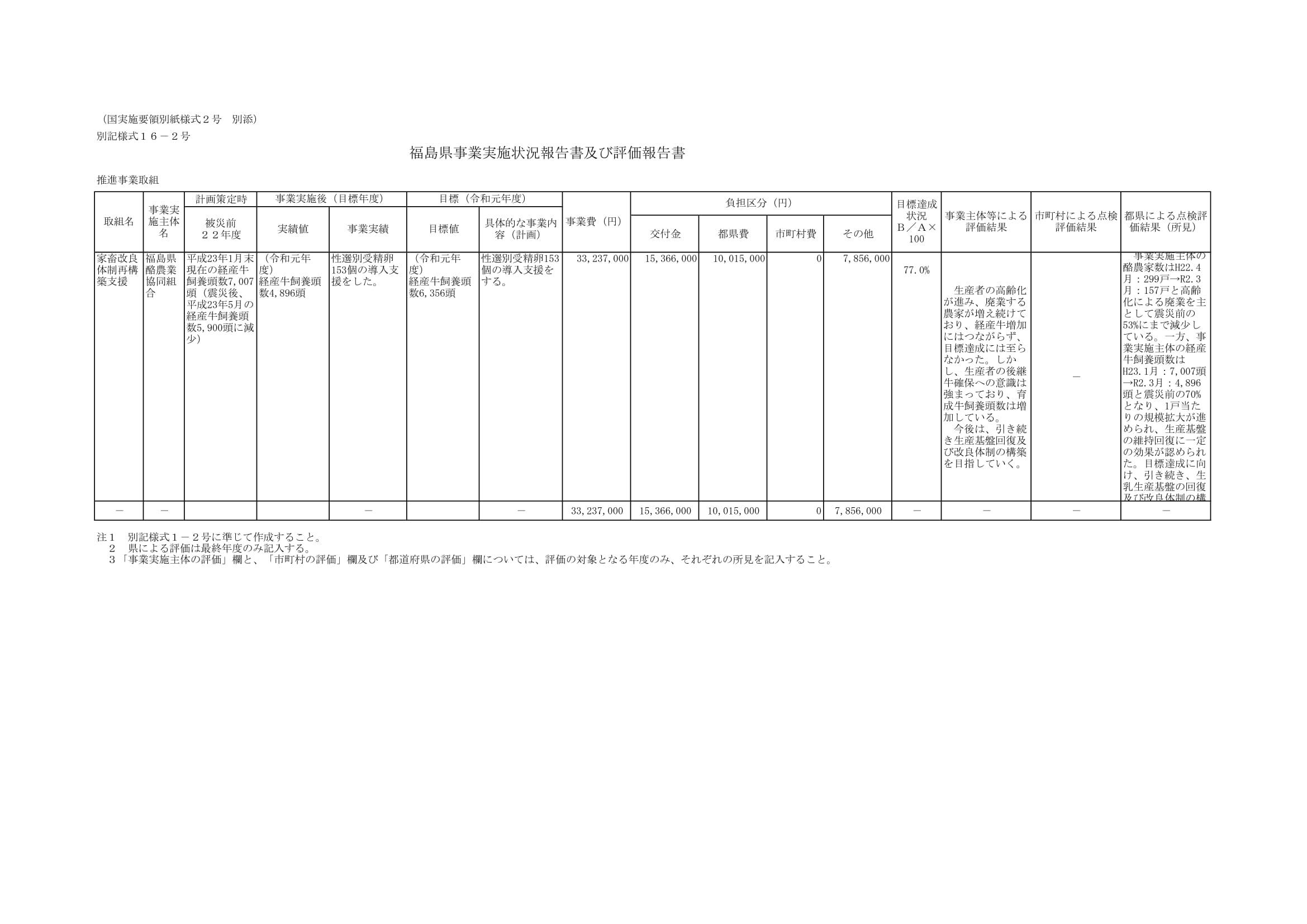 コピー【酪農協】H30受精卵_事業実施状況報告&対策の評価(別記様式16号)-1